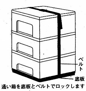 通い箱の仕組み