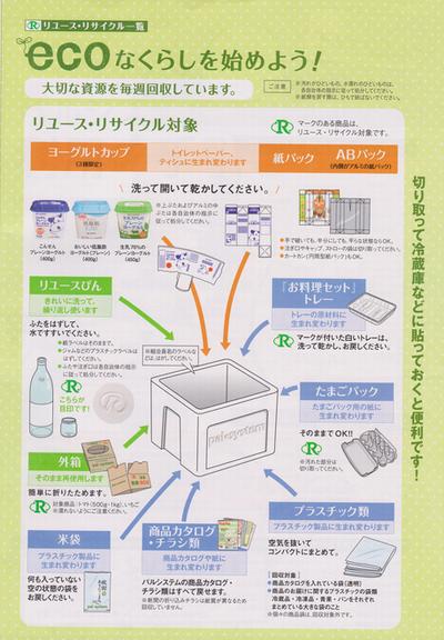 パルシステム リサイクル(小)