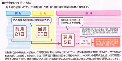 コープデリ 代金支払い(小)