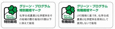 グリーンプログラムのマーク(小)