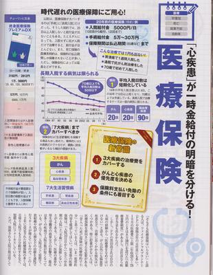 トレンディ医療保険(小)