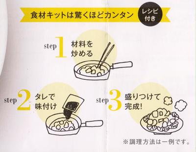 おうちコープ食材キット調理方法