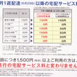 おうちCO-OP宅配手数料202007