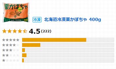 北海道冷凍栗かぼちゃ クチコミ(