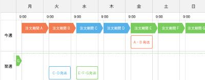 チケット@ぱる スケジュール