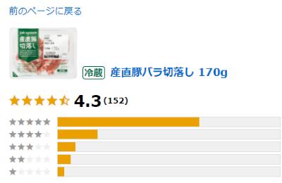 産直豚バラ切り落とし クチコミ (2)